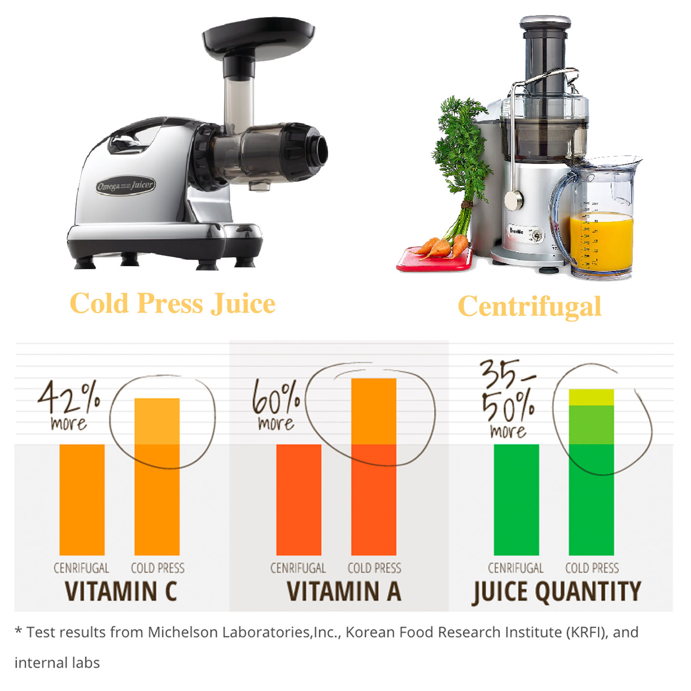 Masticating Juicer Or Centrifugal Juicer : Masticating vs. Centrifugal Juicer - Cold Press vs Centrifugal